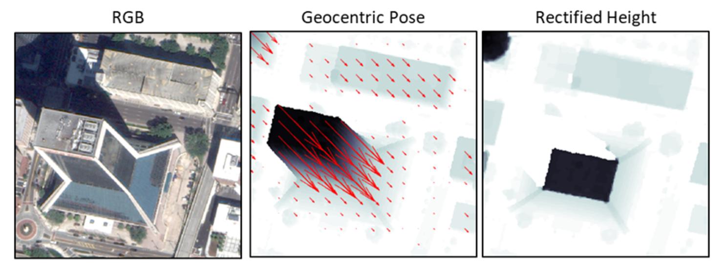 RGB to geocentric pose